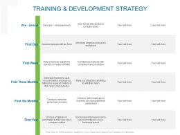 Training And Development Strategy Ppt Powerpoint Layouts