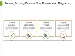 Training And Hiring Process Flow Presentation Diagrams