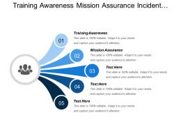 Training Awareness Mission Assurance Incident Management Funding Request