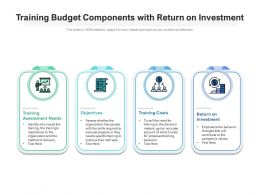 Training Budget Components With Return On Investment