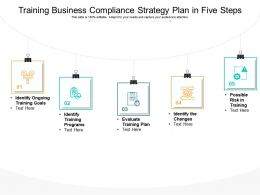 Training Business Compliance Strategy Plan In Five Steps