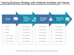 Training Business Strategy With Initiatives Activities And Values