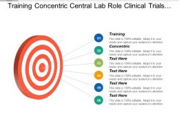 Training Concentric Central Lab Role Clinical Trials Infrastructure Support Cpb
