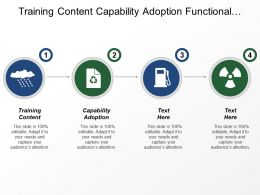 Training Content Capability Adoption Functional Enhancements Forecasting Management