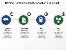 Training Content Capability Adoption Functional Enhancements Forecasting Management