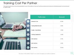 Training Cost Per Partner Reseller Enablement Strategy Ppt Mockup