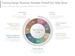 Training Design Business Template Powerpoint Slide Show