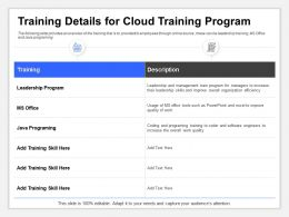 Training Details For Cloud Training Program Work Quality Ppt Visual Aids