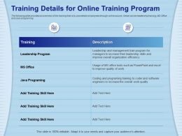 Training Details For Online Training Program Coder Overall Ppt Powerpoint Presentation Icon Tips