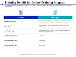 Training Details For Online Training Program Organization Efficiency Ppt Guide