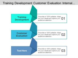 Training Development Customer Evaluation Internal Records Marketing Intelligence