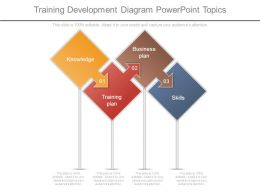 Training Development Diagram Powerpoint Topics