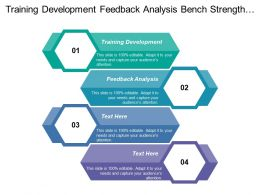 Training Development Feedback Analysis Bench Strength Assessment Define Market