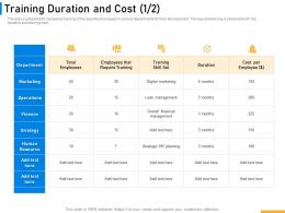 Training Duration And Cost Employees Implementing Digital Solutions In Banking Ppt Ideas