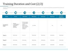 Training Duration And Cost External Bank Operations Transformation Ppt Outline Background Image