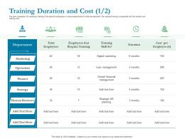 Training Duration And Cost Marketing Ppt Powerpoint Presentation Model Samples