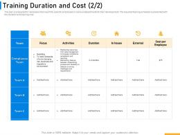 Training Duration And Cost Team Implementing Digital Solutions In Banking Ppt Demonstration