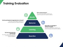 Training Evaluation Business Ppt Powerpoint Presentation Gallery Icon