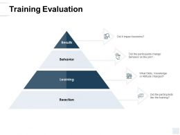 Training Evaluation Learning Ppt Powerpoint Presentation Icon Examples
