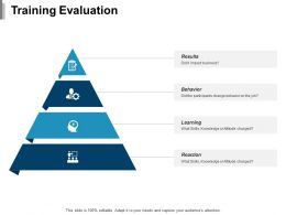 Training Evaluation Ppt Layouts Infographic Template