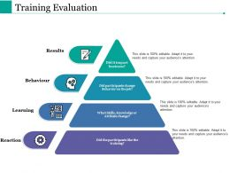 Training Evaluation Ppt Powerpoint Presentation Gallery Influencers