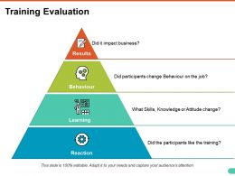 Training Evaluation Ppt Styles Slides