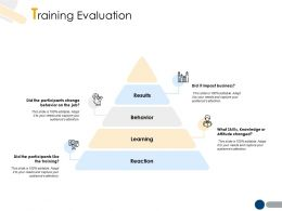 Training Evaluation Result A228 Ppt Powerpoint Presentation File Designs