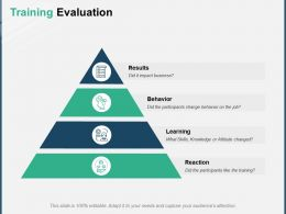 Training Evaluation Results Ppt Powerpoint Presentation Example 2015