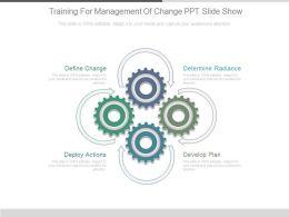 Training For Management Of Change Ppt Slide Show