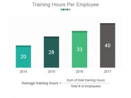 Training Hours Per Employee Powerpoint Slide Presentation Tips