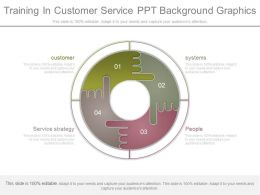 Training In Customer Service Ppt Background Graphics
