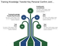 Training Knowledge Transfer Key Personal Confirm Joint Commitments