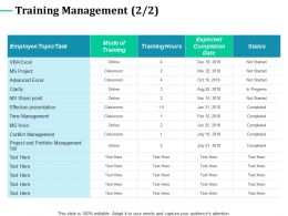 Training Management Effective Presentation Ppt Powerpoint Presentation Styles Layout