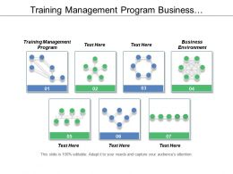 Training Management Program Business Environment Job Performance Financing Strategy Cpb