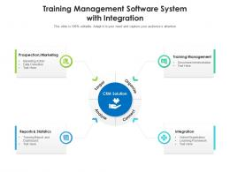 Training Management Software System With Integration