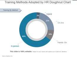 Training Methods Adopted By Hr Doughnut Chart Good Ppt Example