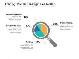 Training Models Strategic Leadership Collaborative Teams Business Plan Template Cpb