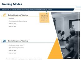 Training Modes Ppt Powerpoint Presentation Files