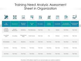 Training Need Analysis Assessment Sheet In Organization