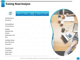 Training Need Analysis Interventions Ppt Powerpoint Presentation Layout Ideas