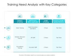 Training Need Analysis With Key Categories