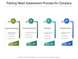 Training Need Assessment Process For Company