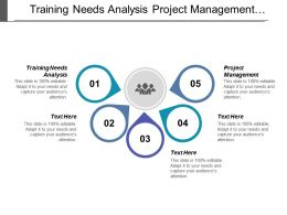Training Needs Analysis Project Management Service Marketing Mergers Acquisitions Cpb