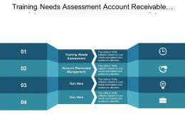 Training Needs Assessment Account Receivable Management Network Marketing Cpb