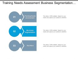 Training Needs Assessment Business Segmentation Integrated Supply Chain Cpb