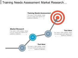Training Needs Assessment Market Research Promotion Mix Marketing Cpb