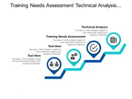 Training Needs Assessment Technical Analysis Account Receivable Management Cpb