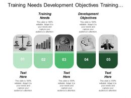 Training Needs Development Objectives Training Objectives Training Programmes