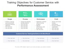 Training Objectives For Customer Service With Performance Assessment