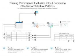 Training Performance Evaluation Cloud Computing Standard Architecture Patterns Ppt Powerpoint Slide